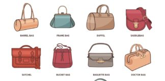 Types of Handbags